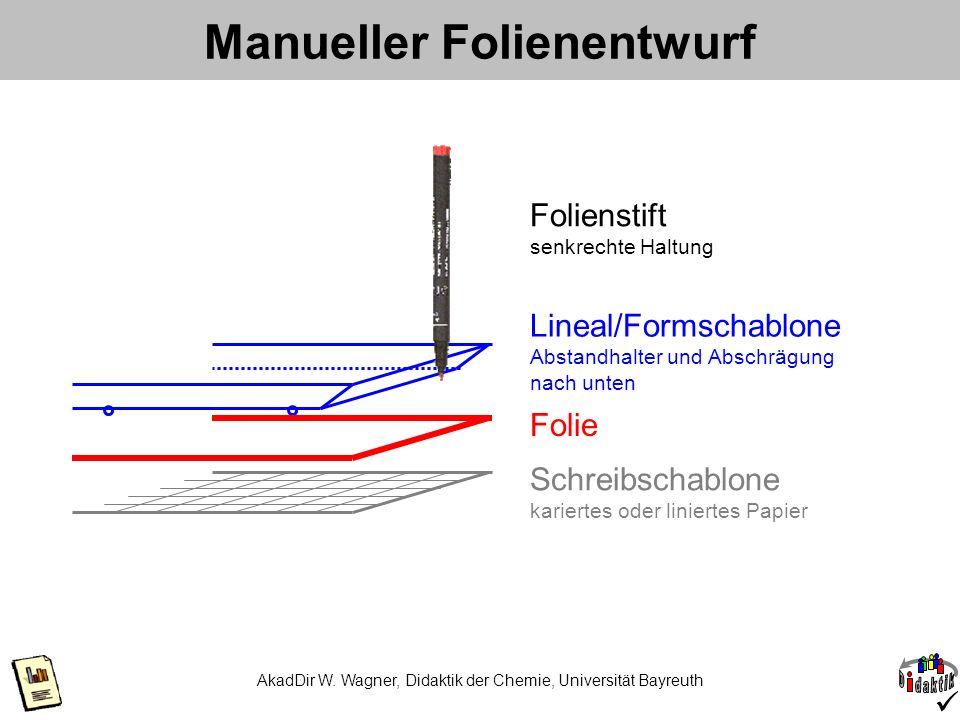 Manueller Folienentwurf