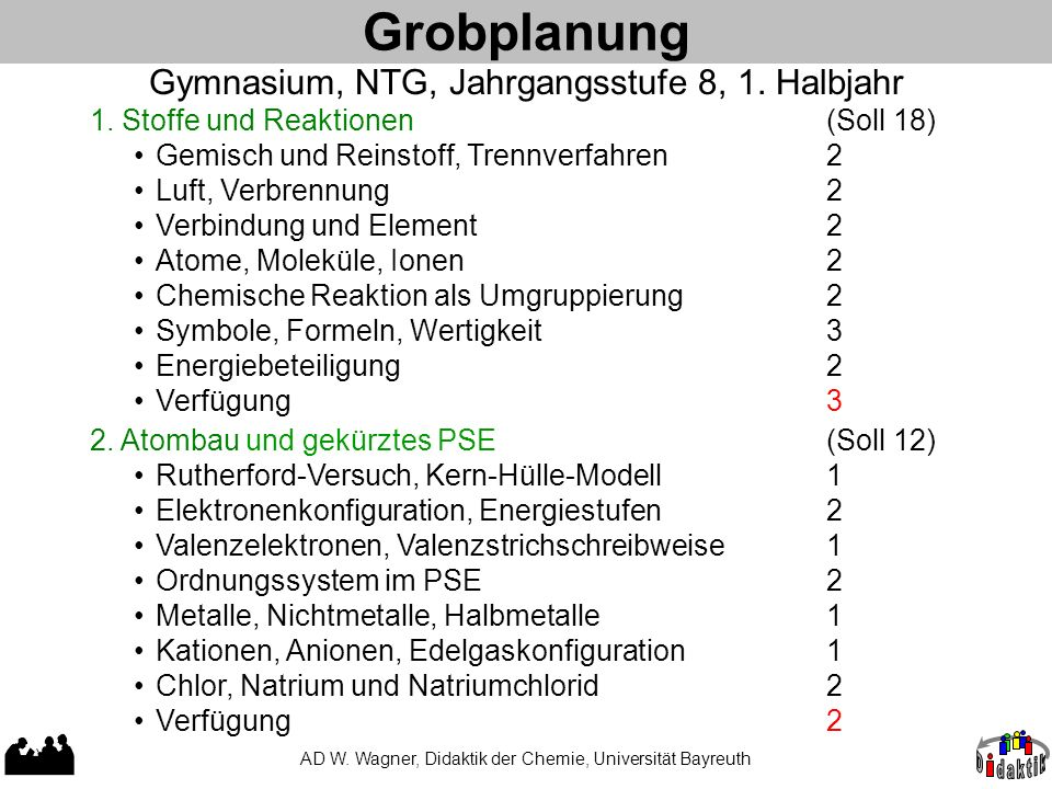 Grobplanung Gymnasium, NTG, Jahrgangsstufe 8, 1. Halbjahr