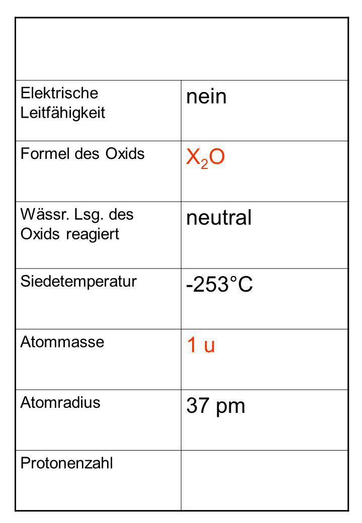 nein X2O neutral -253°C 1 u 37 pm Elektrische Leitfähigkeit