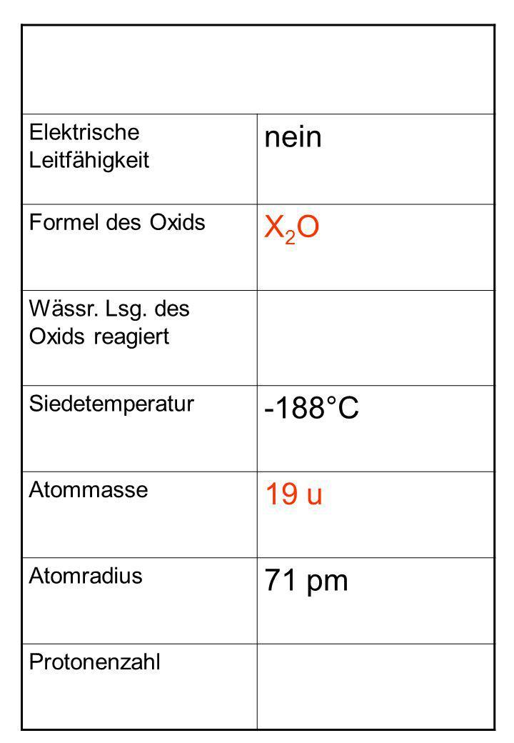 nein X2O -188°C 19 u 71 pm Elektrische Leitfähigkeit Formel des Oxids