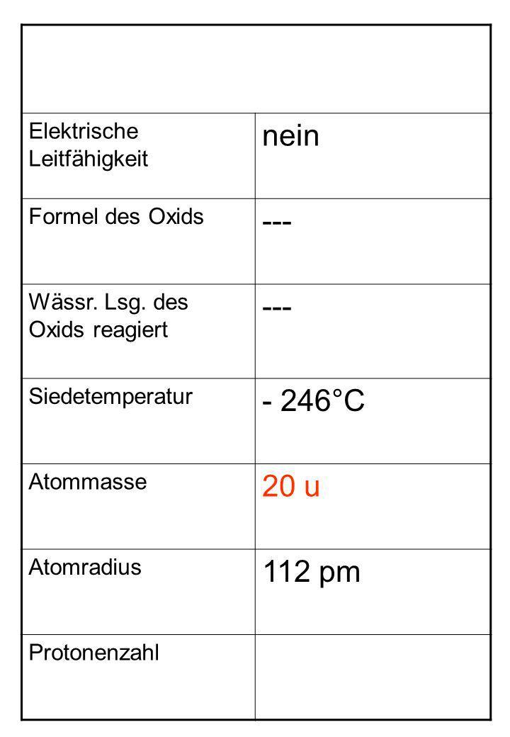 nein --- - 246°C 20 u 112 pm Elektrische Leitfähigkeit