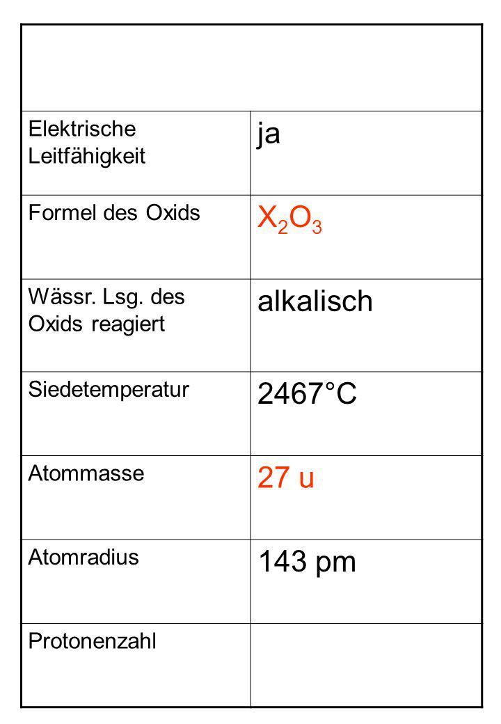 ja X2O3 alkalisch 2467°C 27 u 143 pm Elektrische Leitfähigkeit