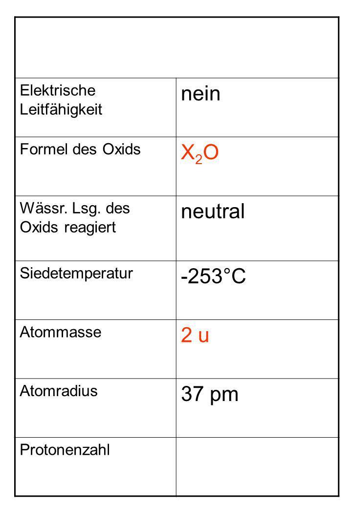 nein X2O neutral -253°C 2 u 37 pm Elektrische Leitfähigkeit