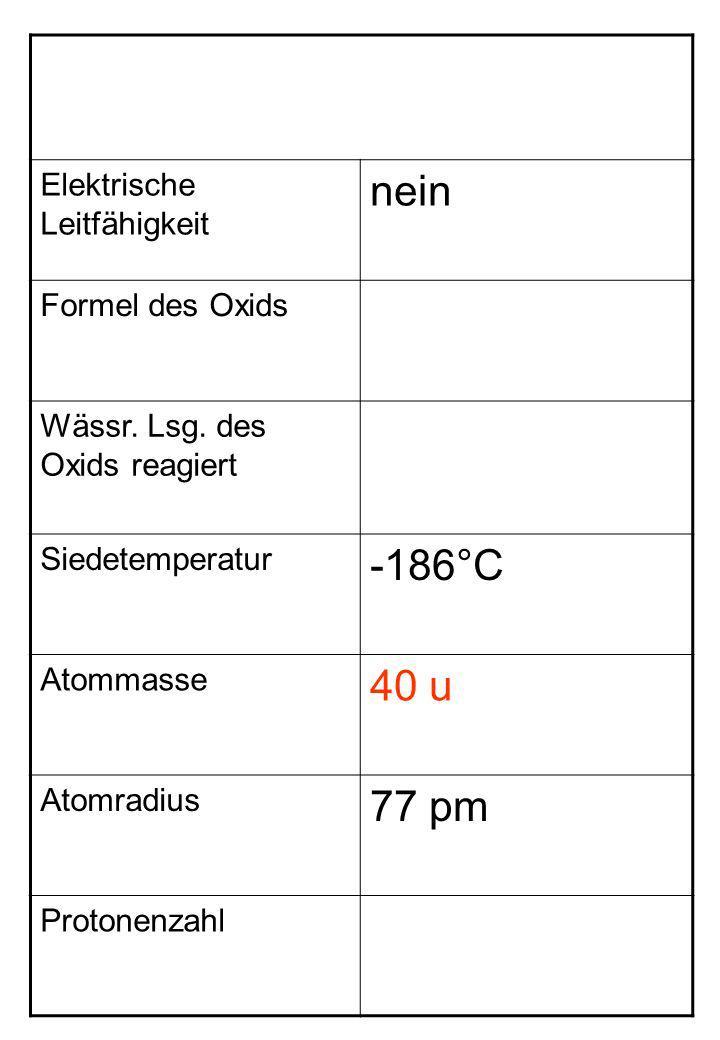 nein -186°C 40 u 77 pm Elektrische Leitfähigkeit Formel des Oxids
