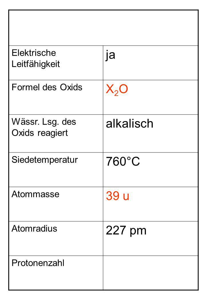 ja X2O alkalisch 760°C 39 u 227 pm Elektrische Leitfähigkeit
