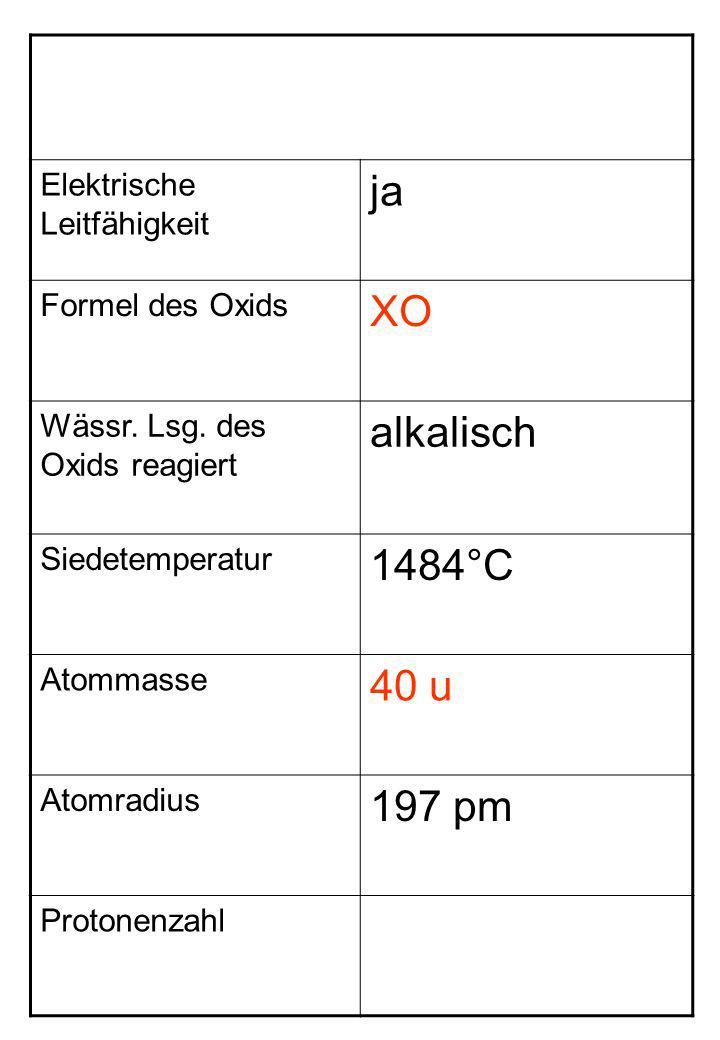 ja XO alkalisch 1484°C 40 u 197 pm Elektrische Leitfähigkeit