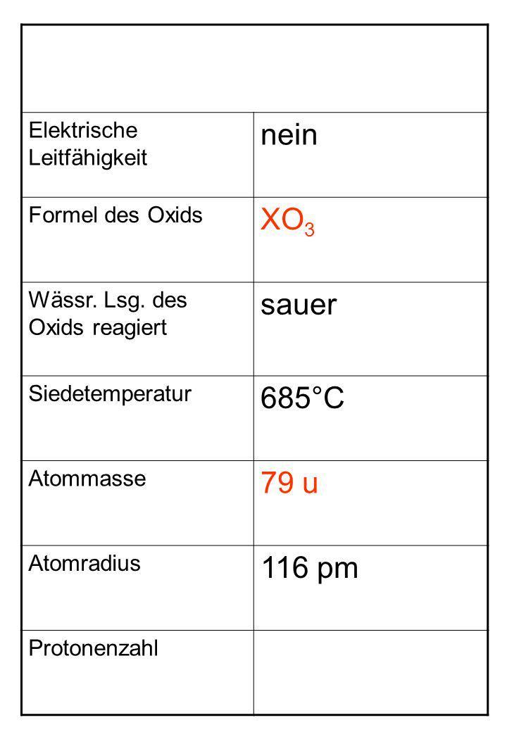 nein XO3 sauer 685°C 79 u 116 pm Elektrische Leitfähigkeit