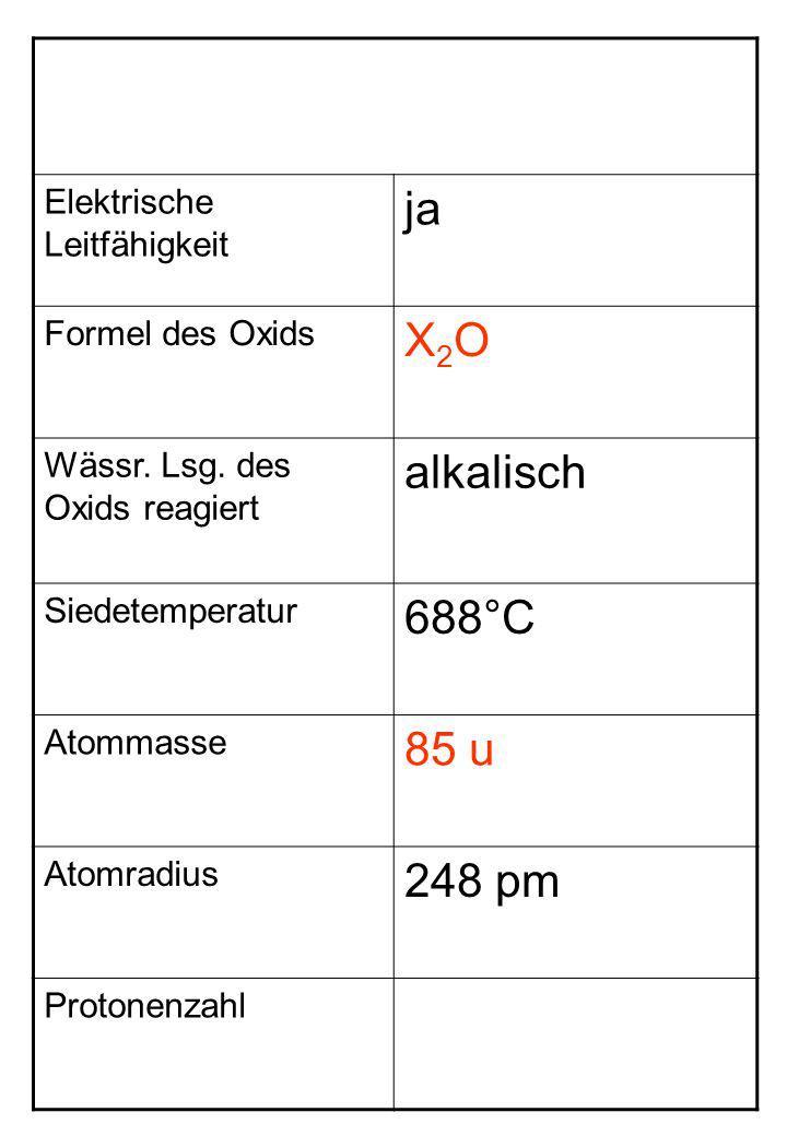 ja X2O alkalisch 688°C 85 u 248 pm Elektrische Leitfähigkeit