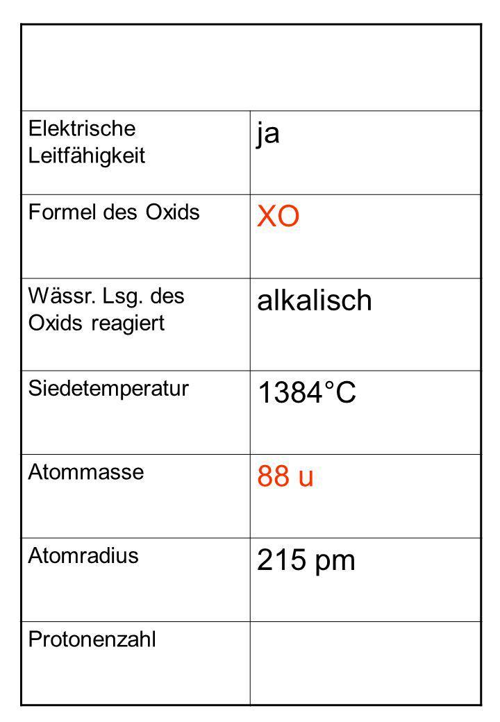 ja XO alkalisch 1384°C 88 u 215 pm Elektrische Leitfähigkeit