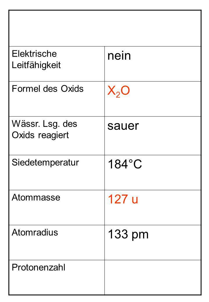 nein X2O sauer 184°C 127 u 133 pm Elektrische Leitfähigkeit