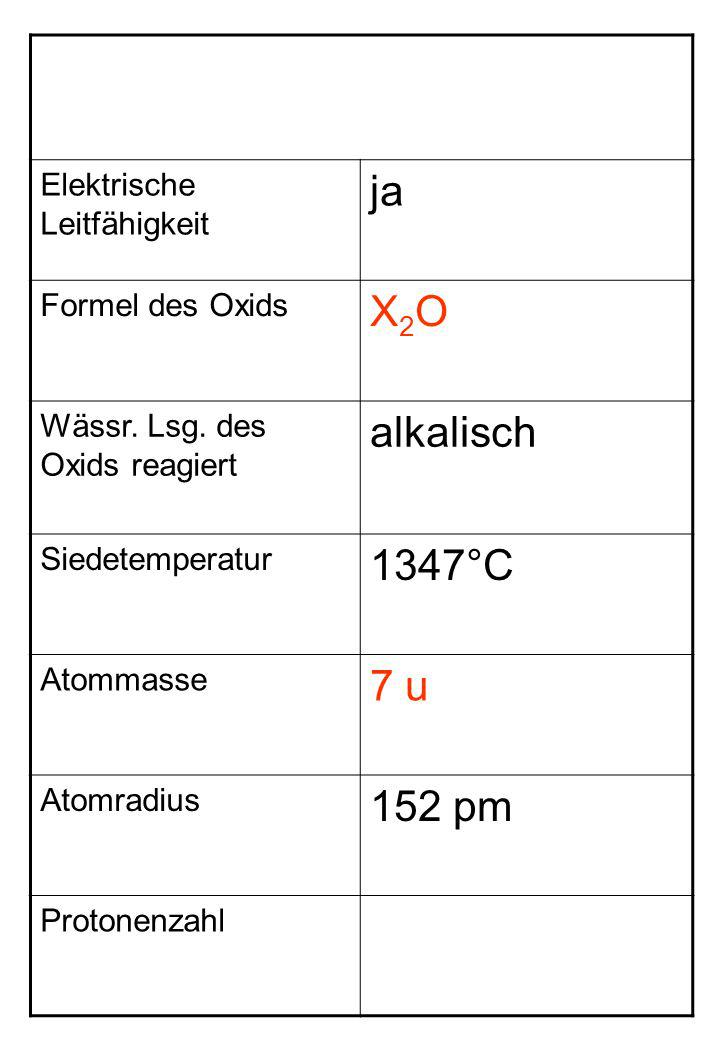 ja X2O alkalisch 1347°C 7 u 152 pm Elektrische Leitfähigkeit