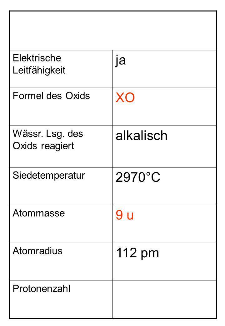 ja XO alkalisch 2970°C 9 u 112 pm Elektrische Leitfähigkeit