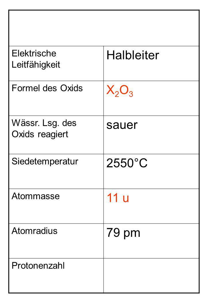 Halbleiter X2O3 sauer 2550°C 11 u 79 pm Elektrische Leitfähigkeit