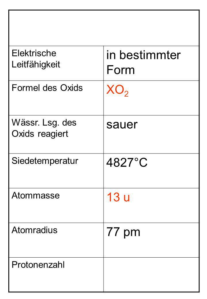 in bestimmter Form XO2 sauer 4827°C 13 u 77 pm