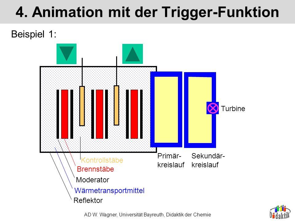4. Animation mit der Trigger-Funktion