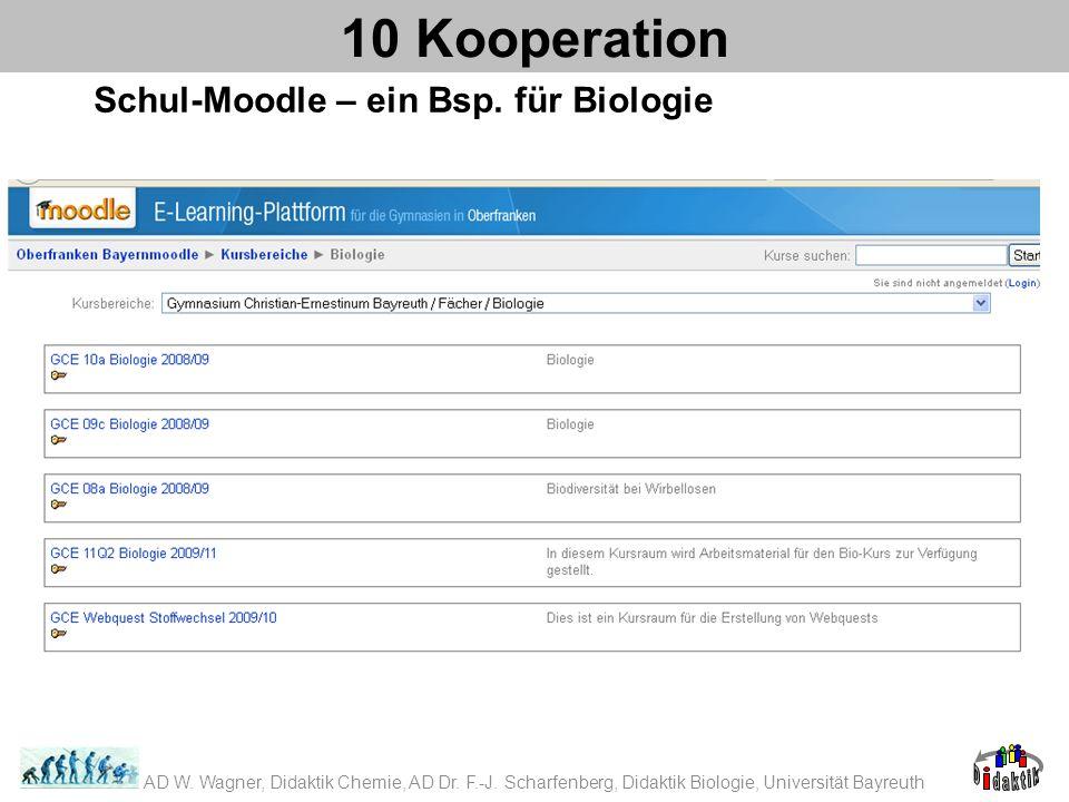 10 Kooperation Schul-Moodle – ein Bsp. für Biologie