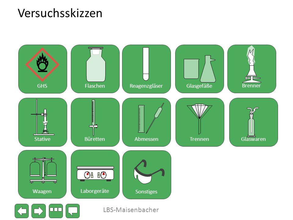 Versuchsskizzen LBS-Maisenbacher GHS Flaschen Reagenzgläser Glasgefäße