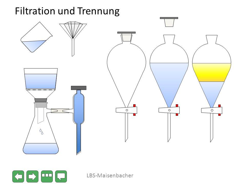 Filtration und Trennung
