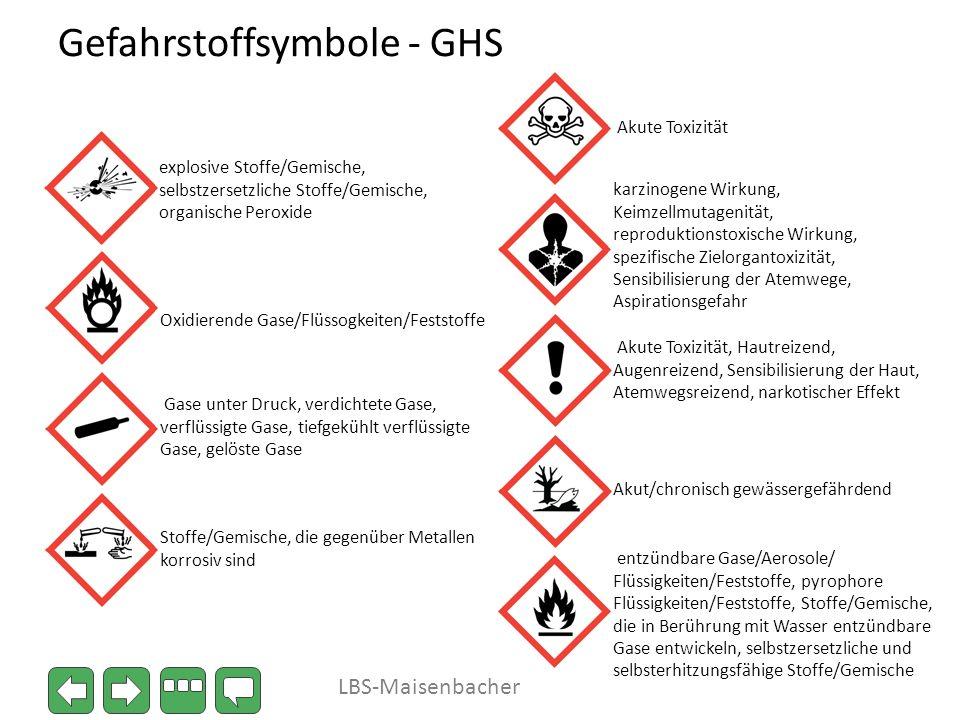 Gefahrstoffsymbole - GHS