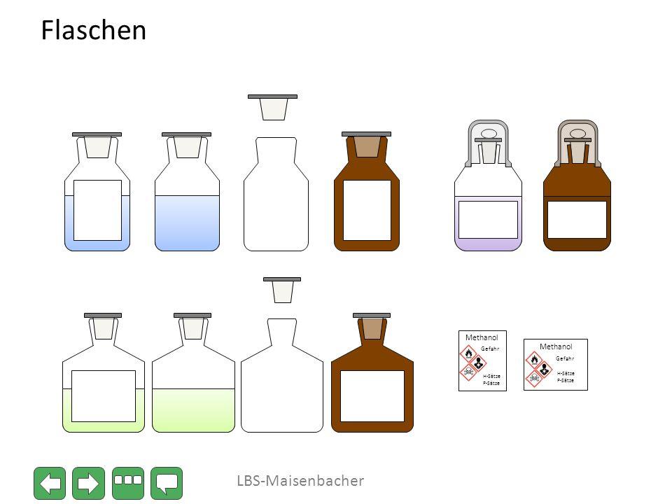 Flaschen LBS-Maisenbacher Methanol Methanol Gefahr Gefahr H-Sätze