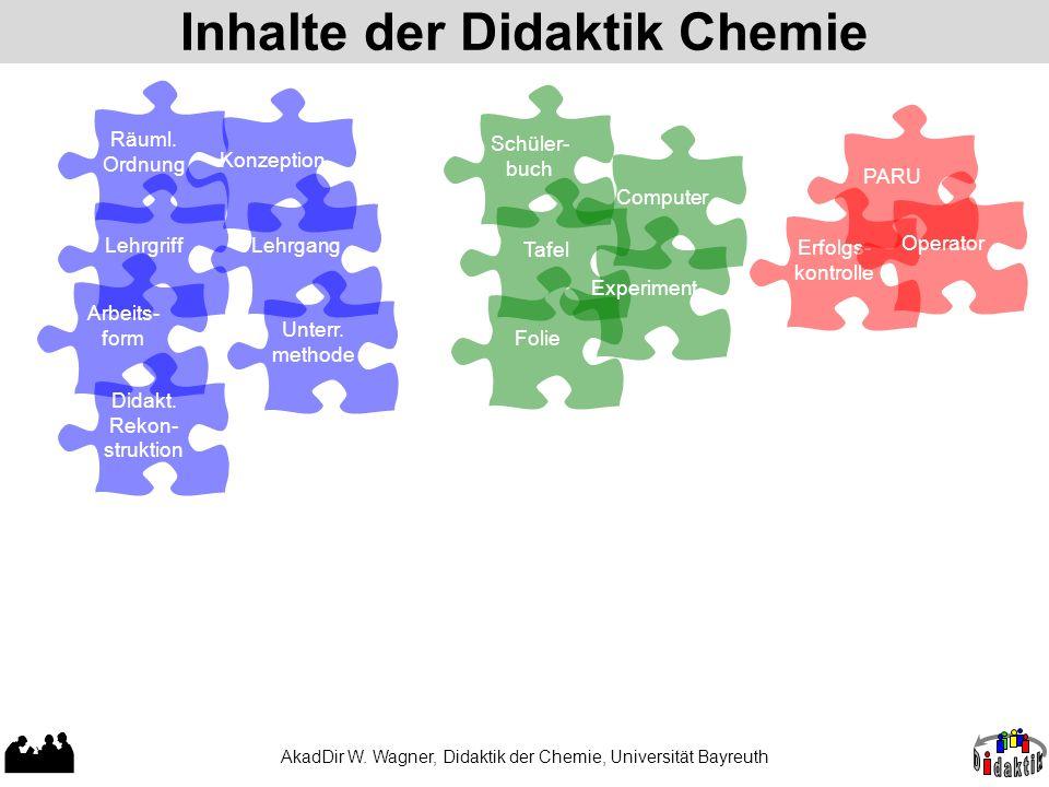 Inhalte der Didaktik Chemie