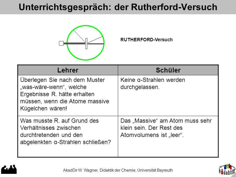 Unterrichtsgespräch: der Rutherford-Versuch