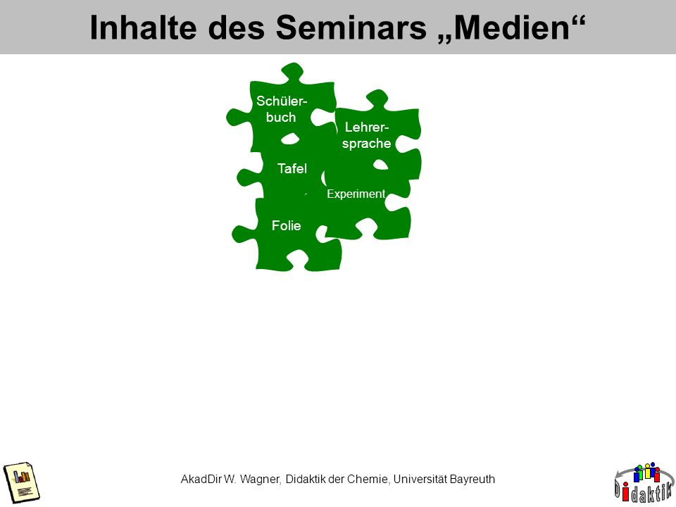 """Inhalte des Seminars """"Medien"""