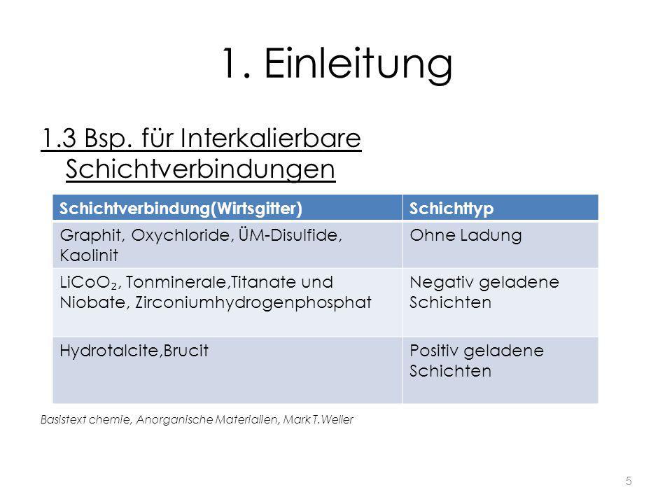 1. Einleitung 1.3 Bsp. für Interkalierbare Schichtverbindungen