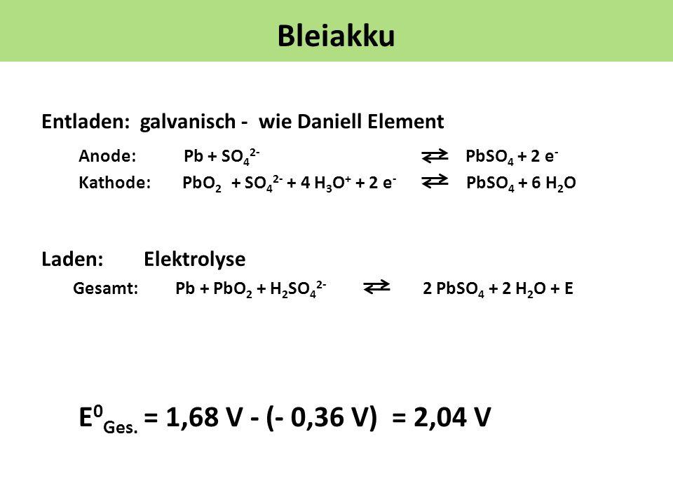 Bleiakku E0Ges. = 1,68 V - (- 0,36 V) = 2,04 V