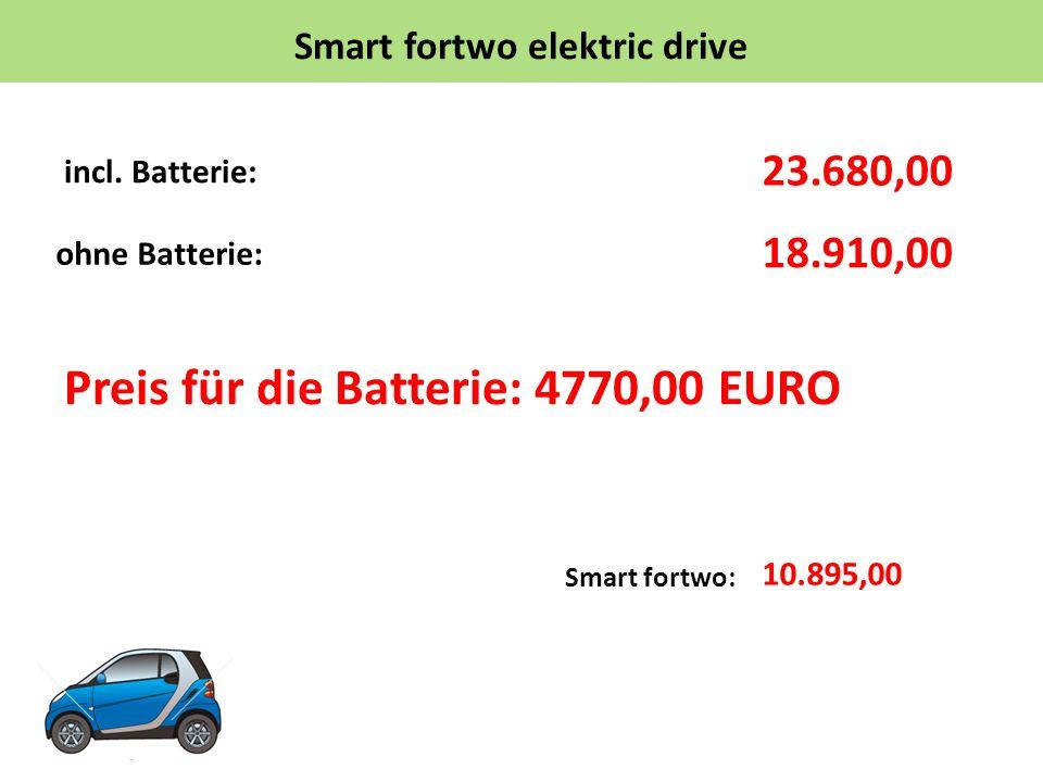 Smart fortwo elektric drive
