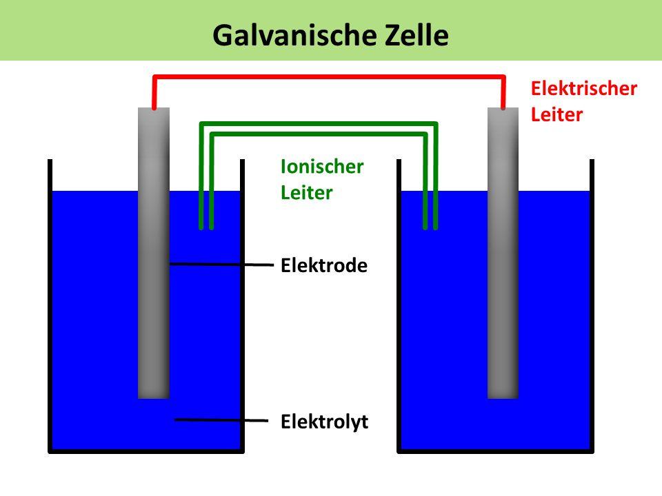 Galvanische Zelle Elektrischer Leiter Ionischer Leiter Elektrode