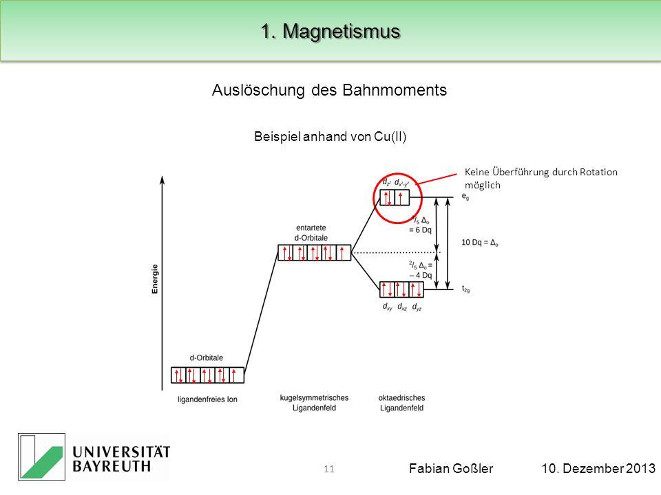1. Magnetismus Auslöschung des Bahnmoments Beispiel anhand von Cu(II)