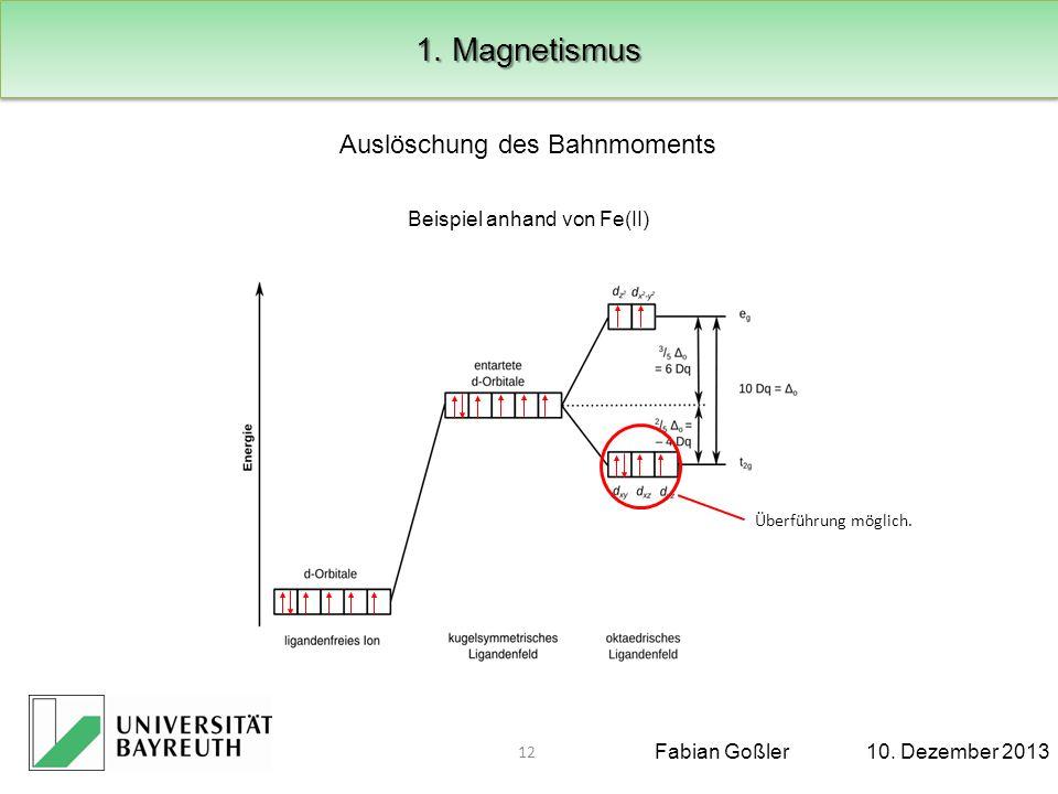 1. Magnetismus Auslöschung des Bahnmoments Beispiel anhand von Fe(II)