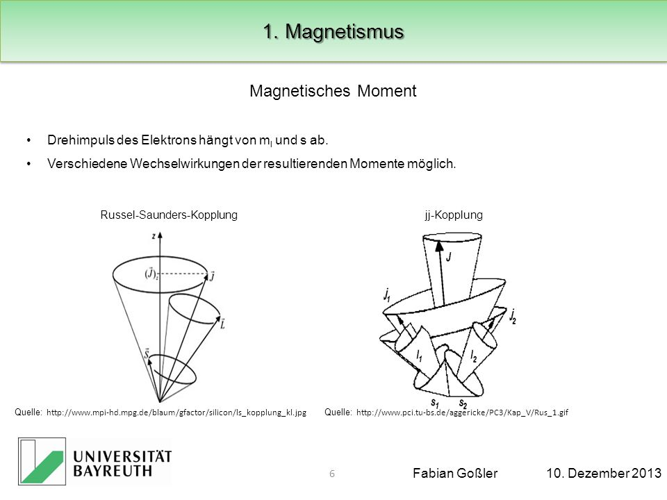 1. Magnetismus Magnetisches Moment