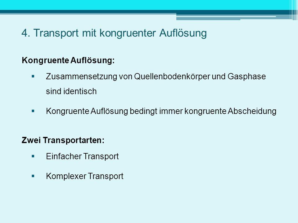 4. Transport mit kongruenter Auflösung