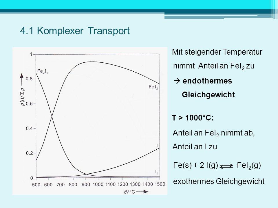 4.1 Komplexer Transport  endothermes Gleichgewicht
