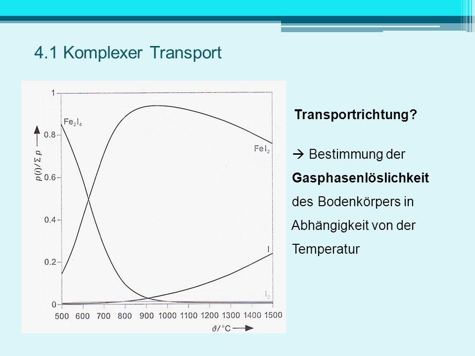4.1 Komplexer Transport Transportrichtung