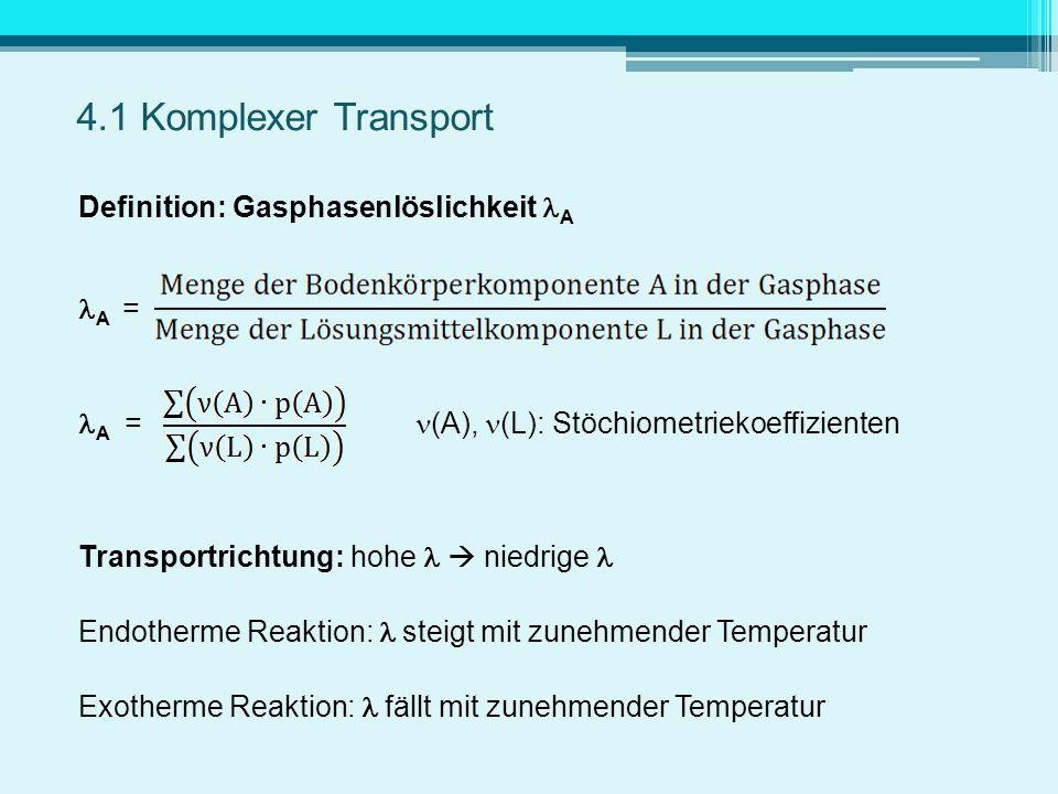 4.1 Komplexer Transport Definition: Gasphasenlöslichkeit A A =