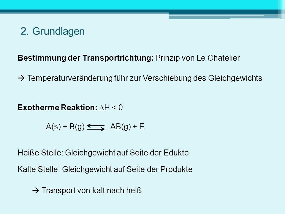 2. Grundlagen Bestimmung der Transportrichtung: Prinzip von Le Chatelier.  Temperaturveränderung führ zur Verschiebung des Gleichgewichts.