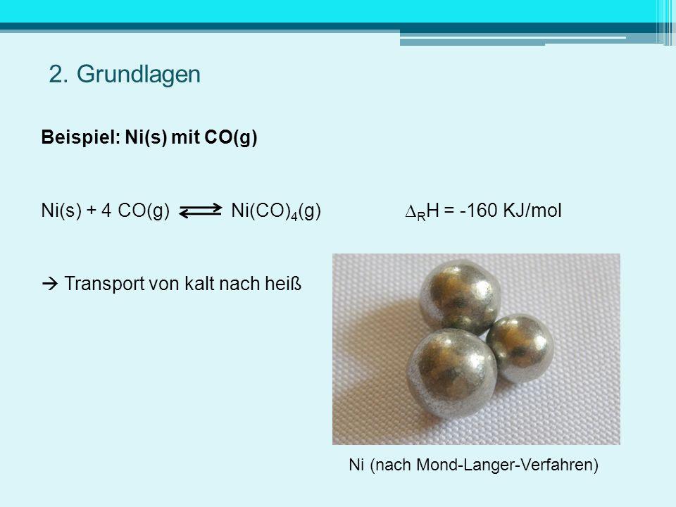 2. Grundlagen Ni (nach Mond-Langer-Verfahren)