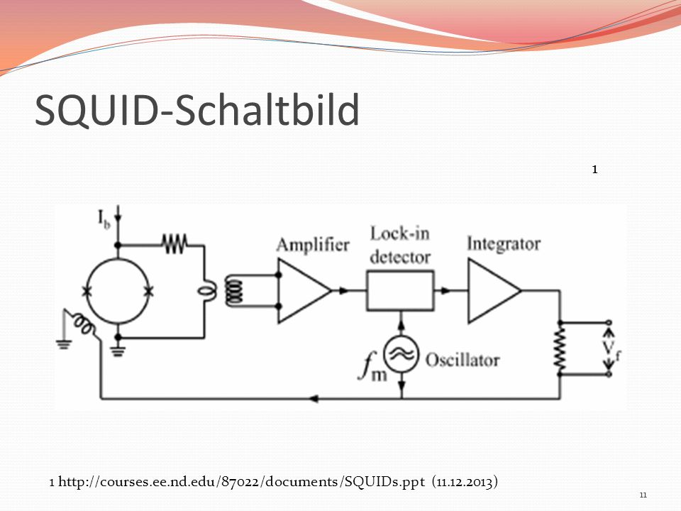 SQUID-Schaltbild 1 1 http://courses.ee.nd.edu/87022/documents/SQUIDs.ppt (11.12.2013)