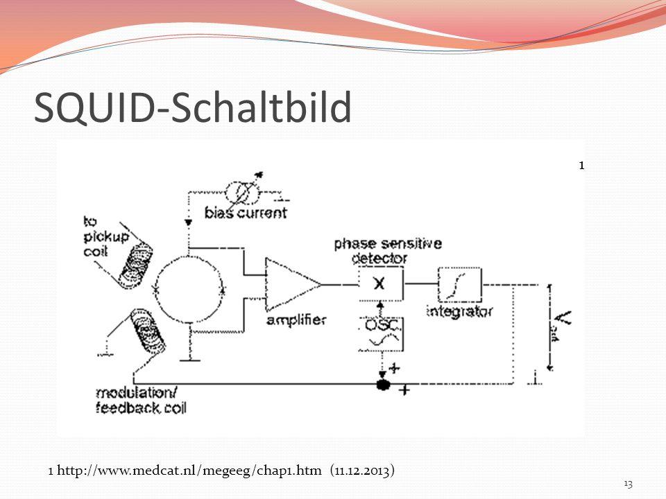 SQUID-Schaltbild 1 1 http://www.medcat.nl/megeeg/chap1.htm (11.12.2013)