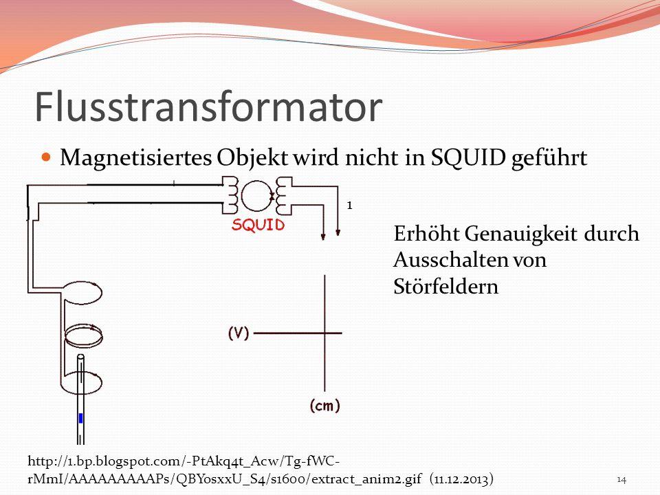 Flusstransformator Magnetisiertes Objekt wird nicht in SQUID geführt