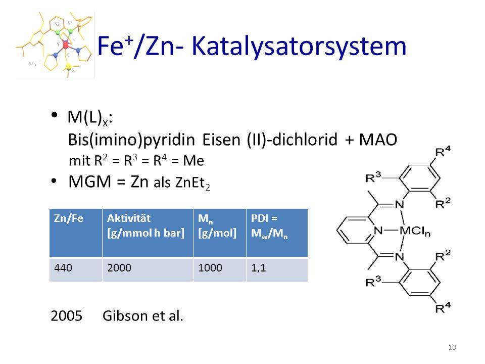 Fe+/Zn- Katalysatorsystem