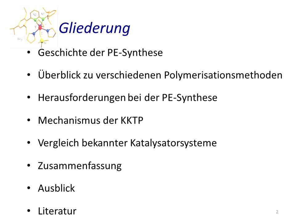 Gliederung Geschichte der PE-Synthese