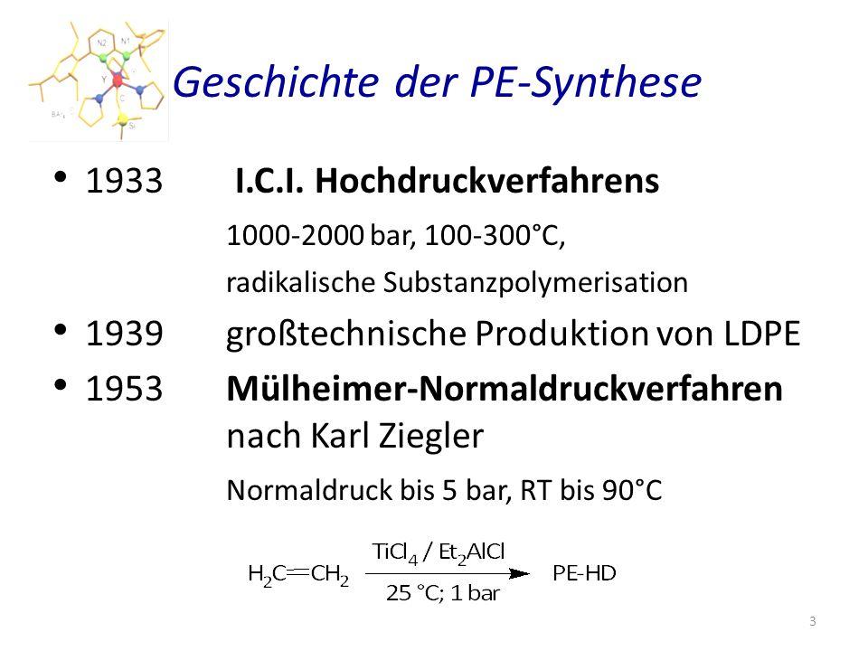 Geschichte der PE-Synthese