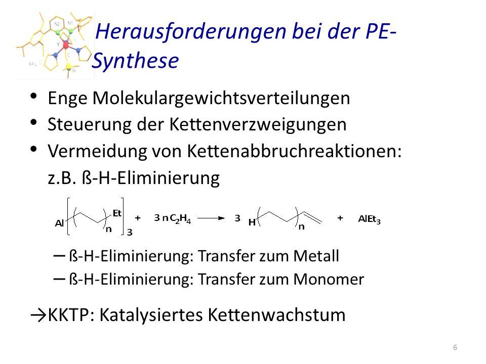 Herausforderungen bei der PE- Synthese