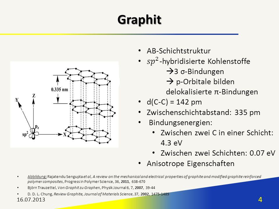Graphit AB-Schichtstruktur 𝑠𝑝 2 -hybridisierte Kohlenstoffe