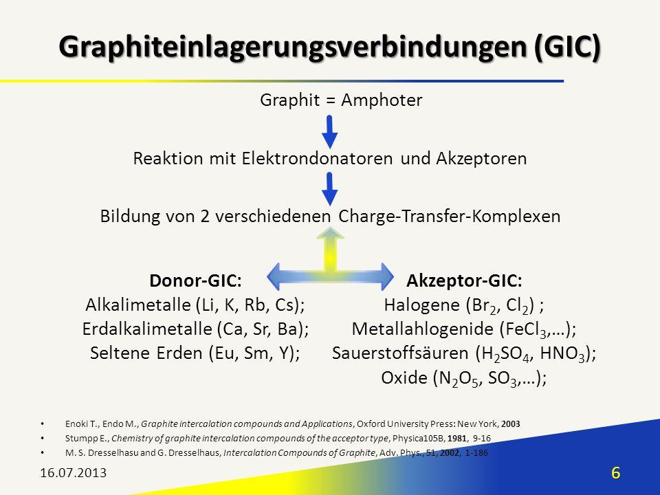 Graphiteinlagerungsverbindungen (GIC)