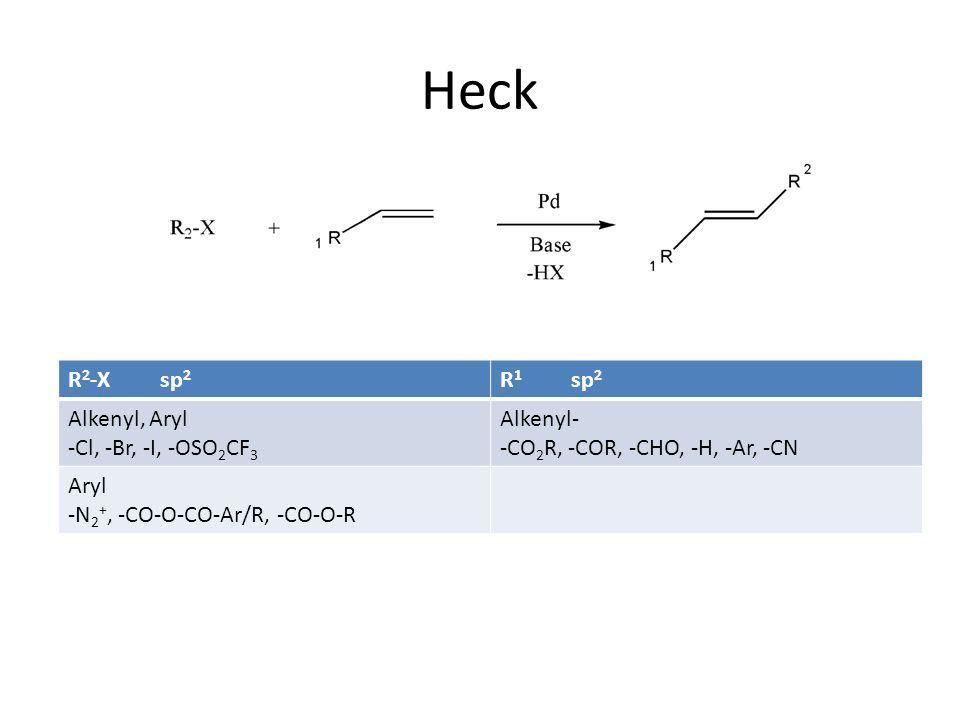 Heck R2-X sp2 R1 sp2 Alkenyl, Aryl -Cl, -Br, -I, -OSO2CF3 Alkenyl-